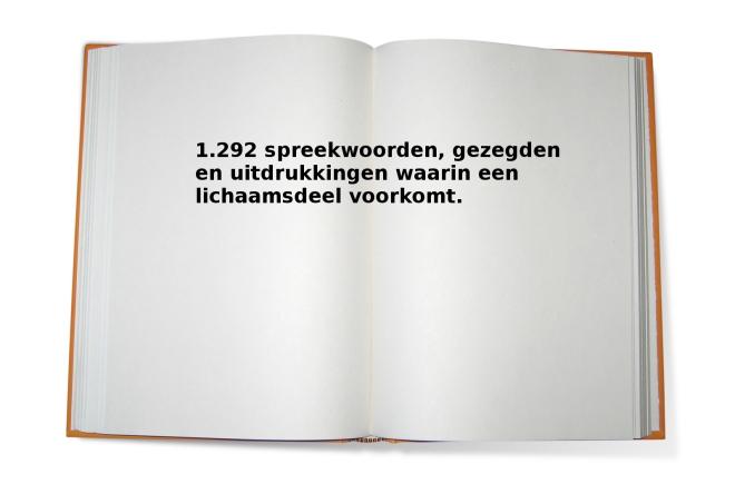 Spreekwoorden Blog Allard Van Gent